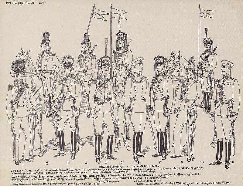 Форма Русской Армии 1914 года